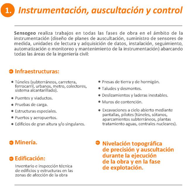 instrumentacion_control